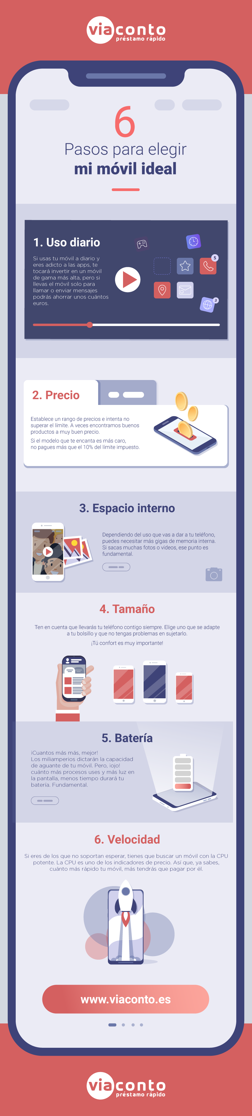 infografia-movil-viaconto